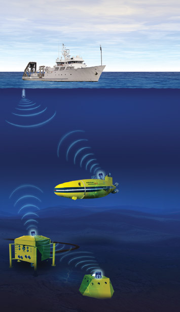 underwater sercel acoustics zoom mats
